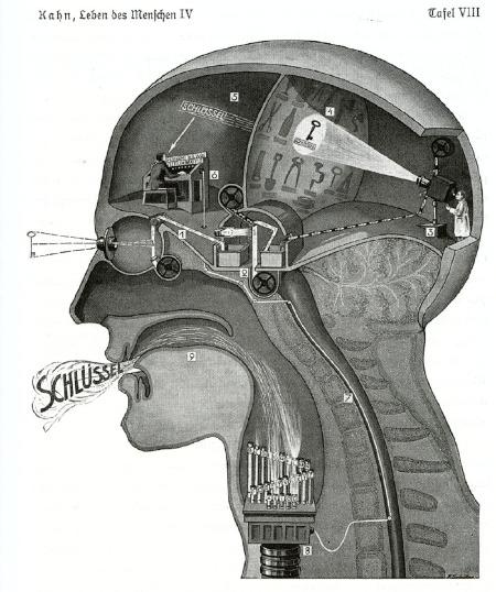 1929kahn.jpg