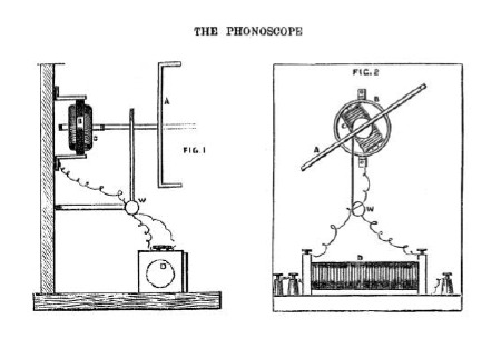phonoscope.jpg