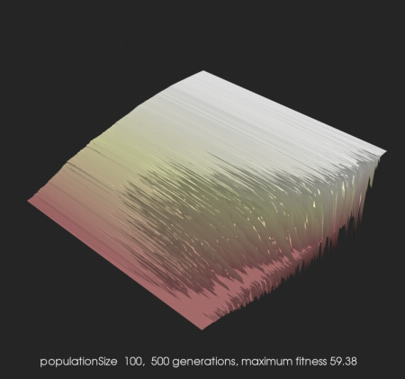 carpetplot01.jpg